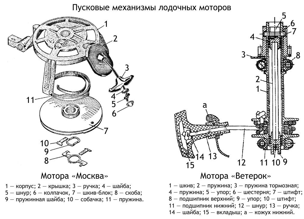 схема лодочного мотора москва 10