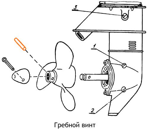 замена масло в лодочном моторе нептун